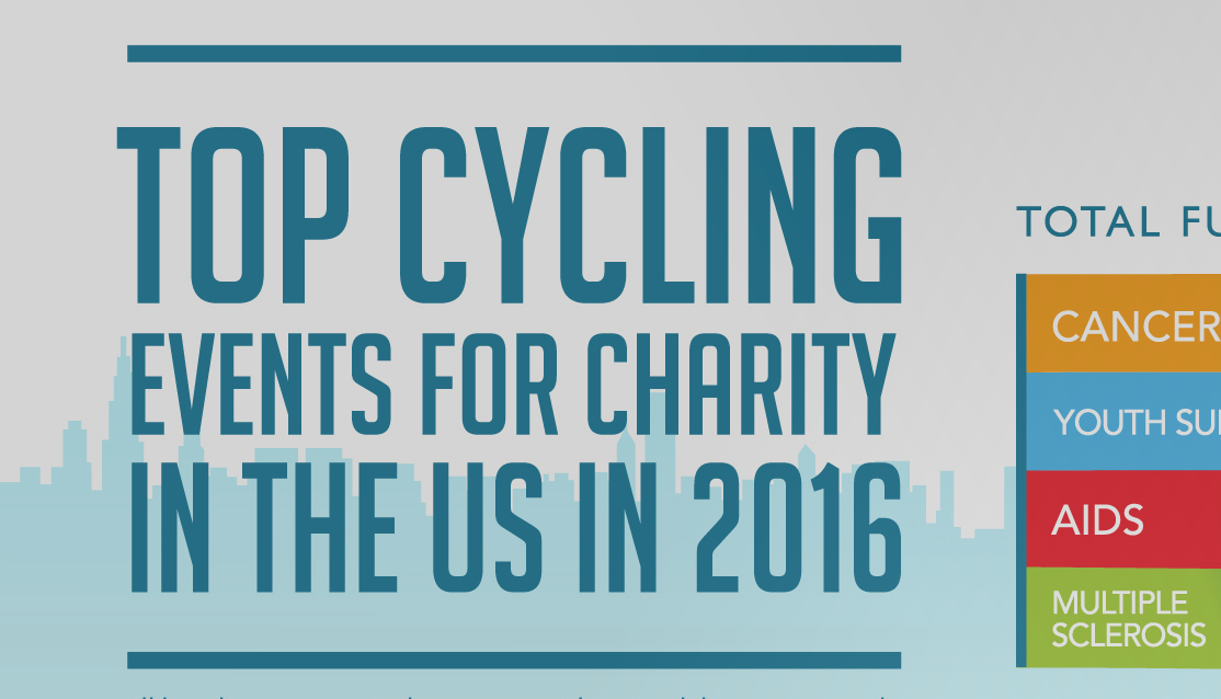 Infographic: Top Cycling Events for Charity in 2016