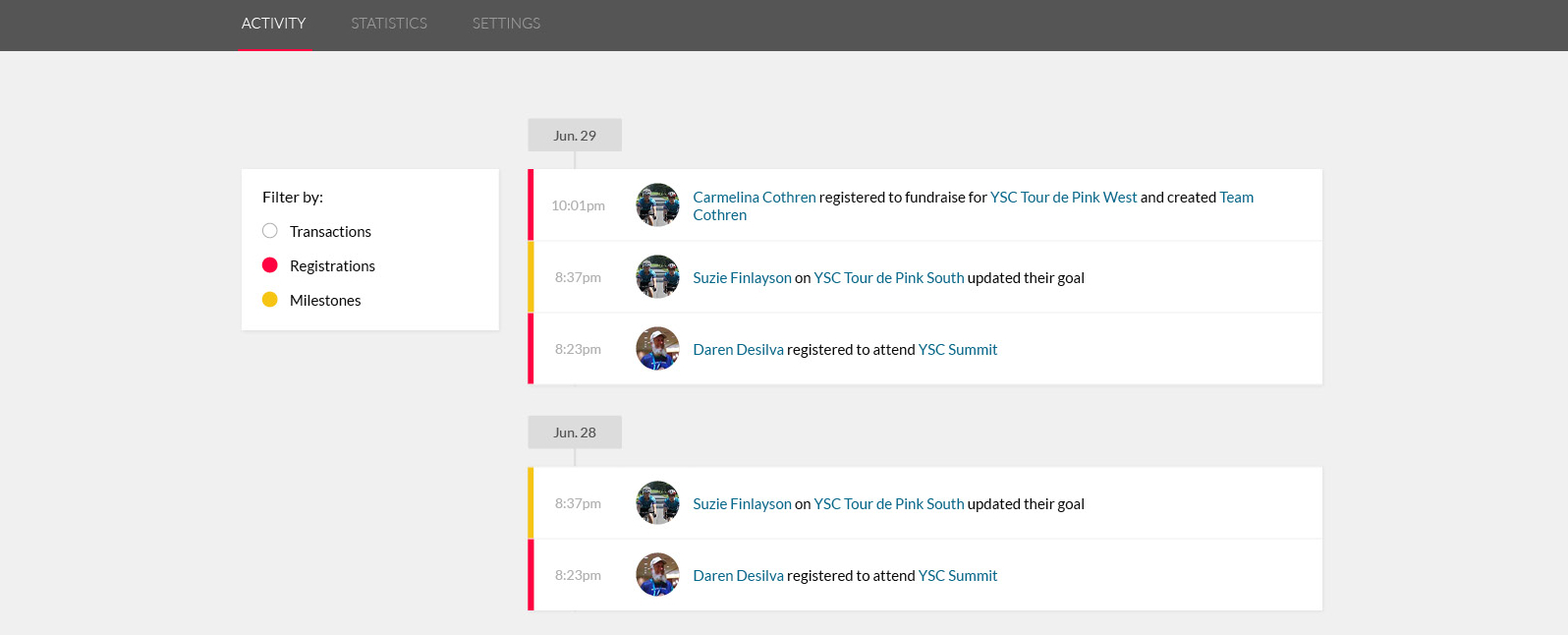 Activity Stream helps nonprofits track campaigns
